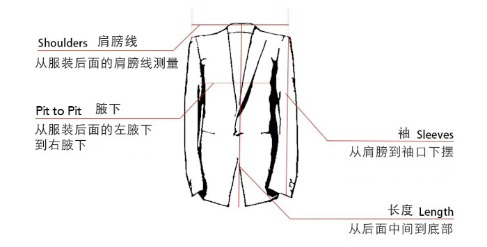 How to Measure Shirts and Outerwear
